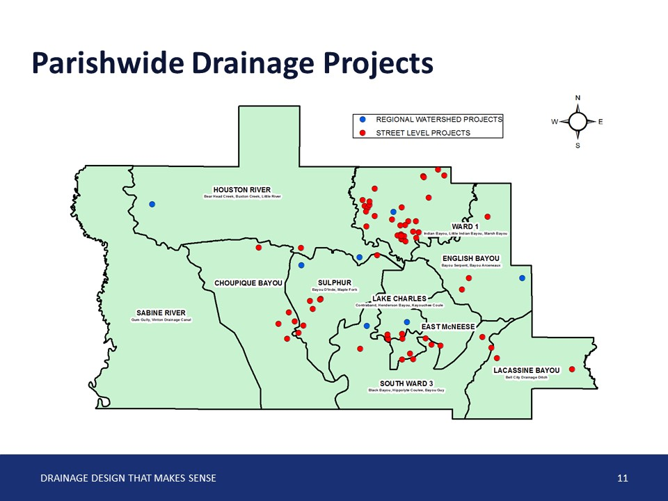 Drainage Projects